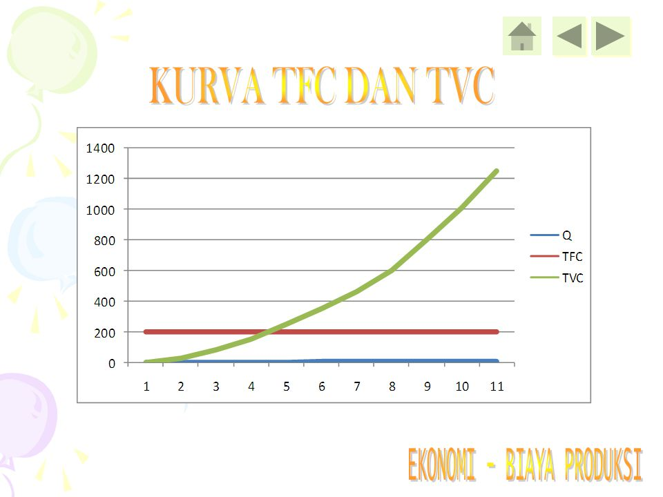 KURVA TFC DAN TVC