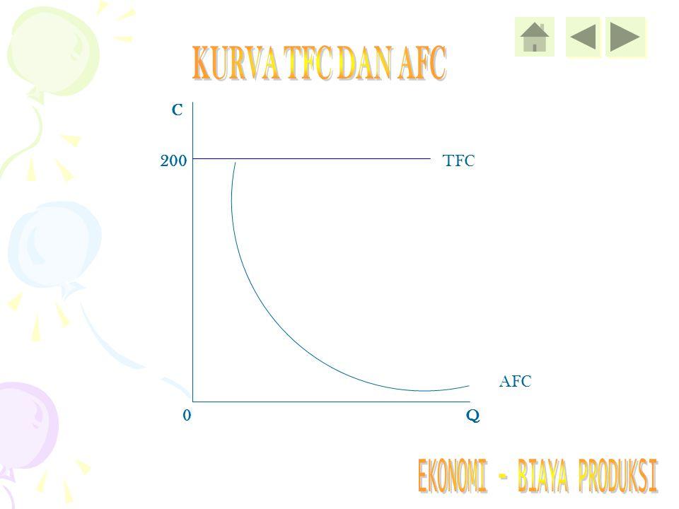 KURVA TFC DAN AFC C 200 TFC AFC Q