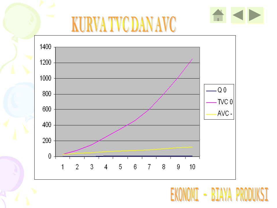 KURVA TVC DAN AVC