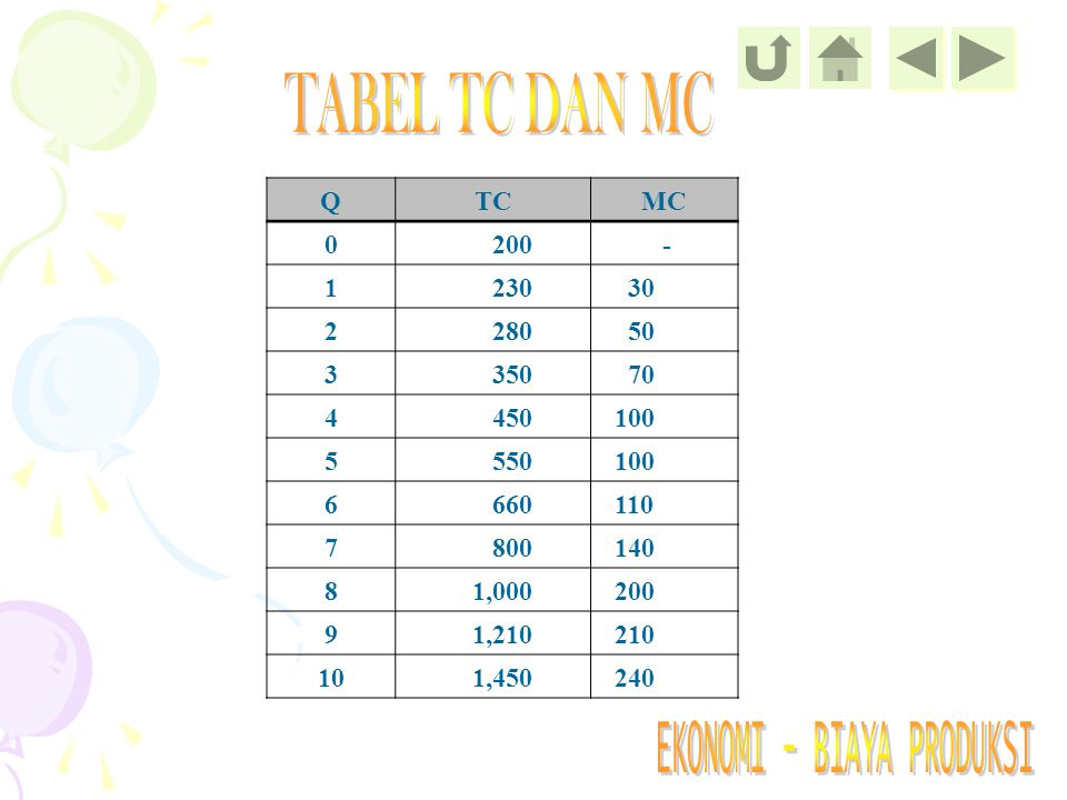 TABEL TC DAN MC Q. TC. MC