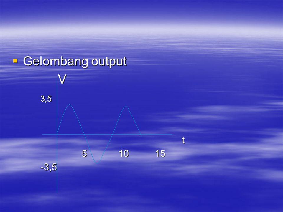 Gelombang output V 3,5 t 5 10 15 -3,5