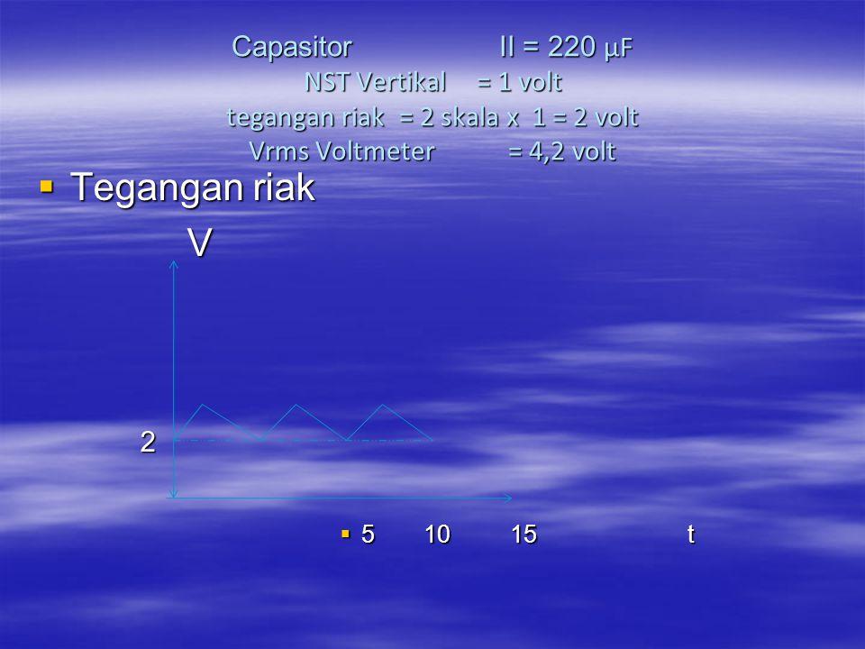 Capasitor. II = 220 μF NST Vertikal. = 1 volt tegangan riak