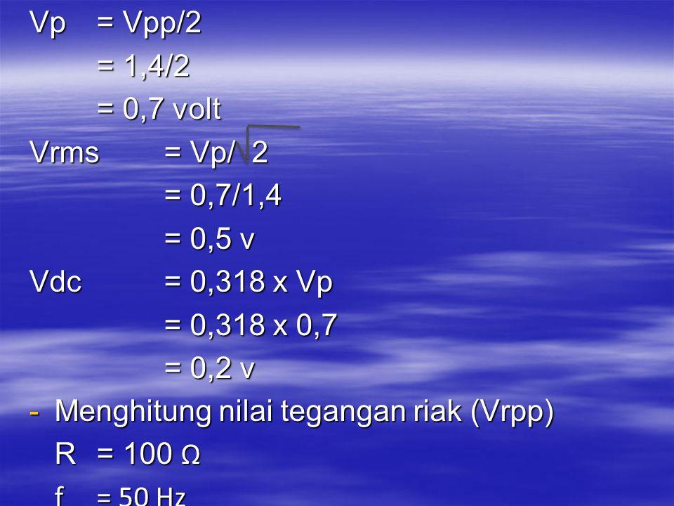 Vp = Vpp/2 = 1,4/2. = 0,7 volt. Vrms = Vp/ 2. = 0,7/1,4. = 0,5 v. Vdc = 0,318 x Vp. = 0,318 x 0,7.