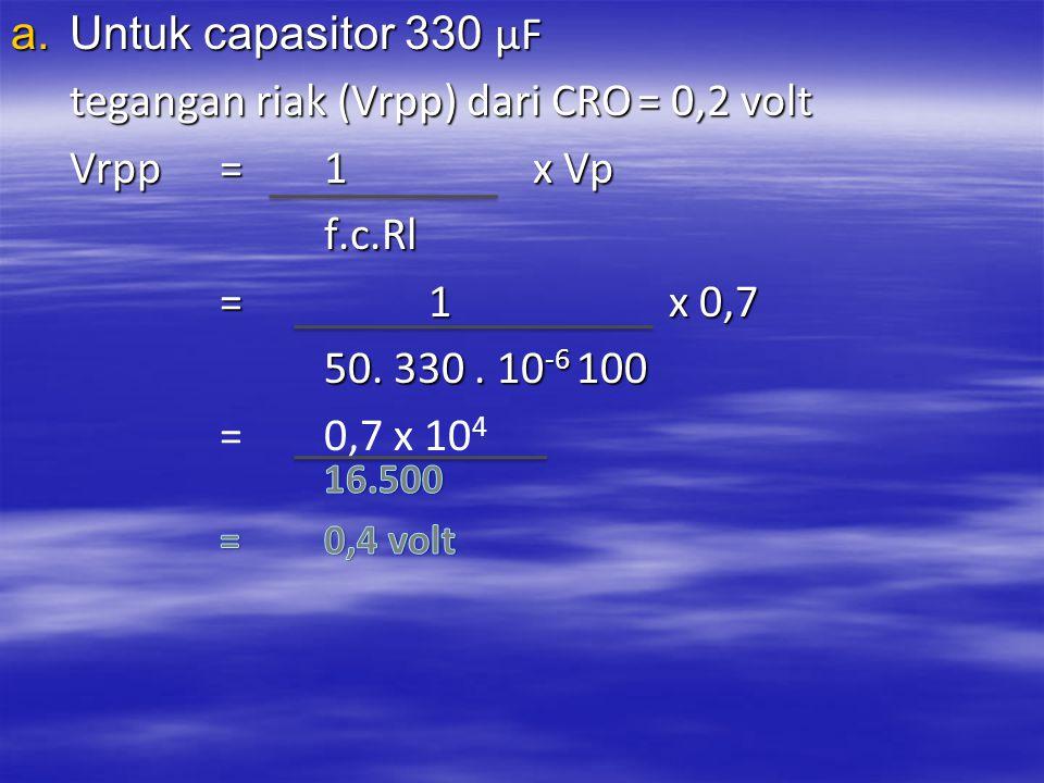 = 0,4 volt Untuk capasitor 330 μF