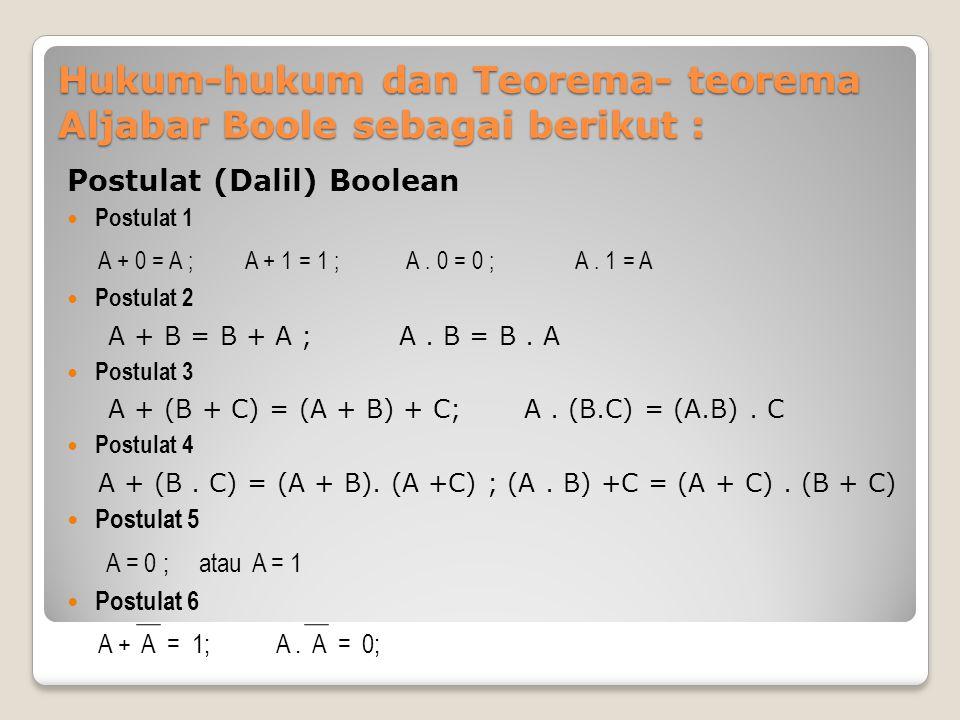 Hukum-hukum dan Teorema- teorema Aljabar Boole sebagai berikut :