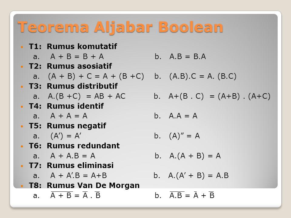 Teorema Aljabar Boolean