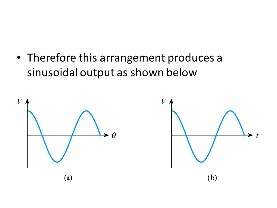 Therefore this arrangement produces a sinusoidal output as shown below