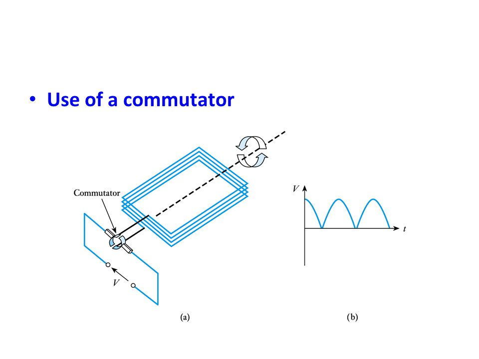 Use of a commutator