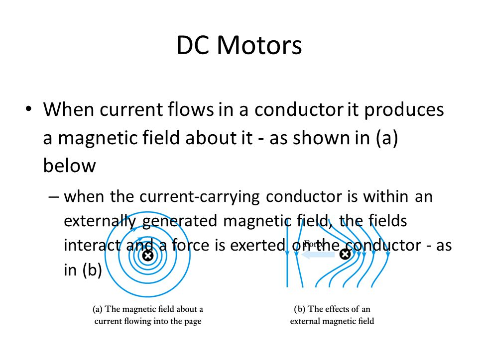 DC Motors When current flows in a conductor it produces a magnetic field about it - as shown in (a) below.