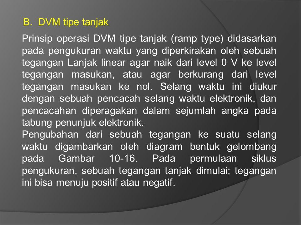 DVM tipe tanjak