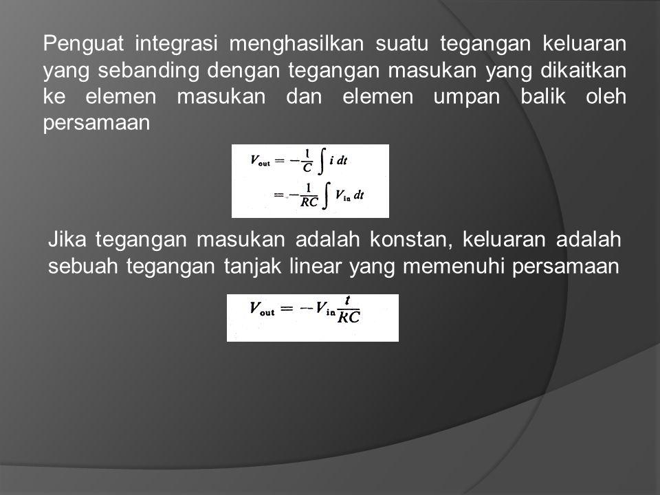 Penguat integrasi menghasilkan suatu tegangan keluaran yang sebanding dengan tegangan masukan yang dikaitkan ke elemen masukan dan elemen umpan balik oleh persamaan