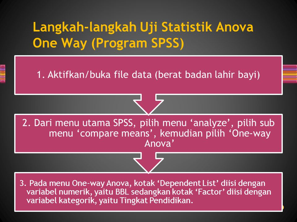 Langkah-langkah Uji Statistik Anova One Way (Program SPSS)