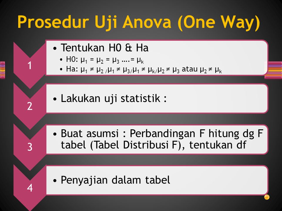 Prosedur Uji Anova (One Way)