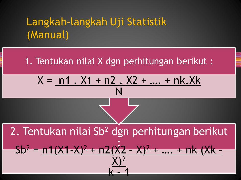 Langkah-langkah Uji Statistik (Manual)