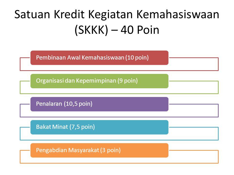 Satuan Kredit Kegiatan Kemahasiswaan (SKKK) – 40 Poin