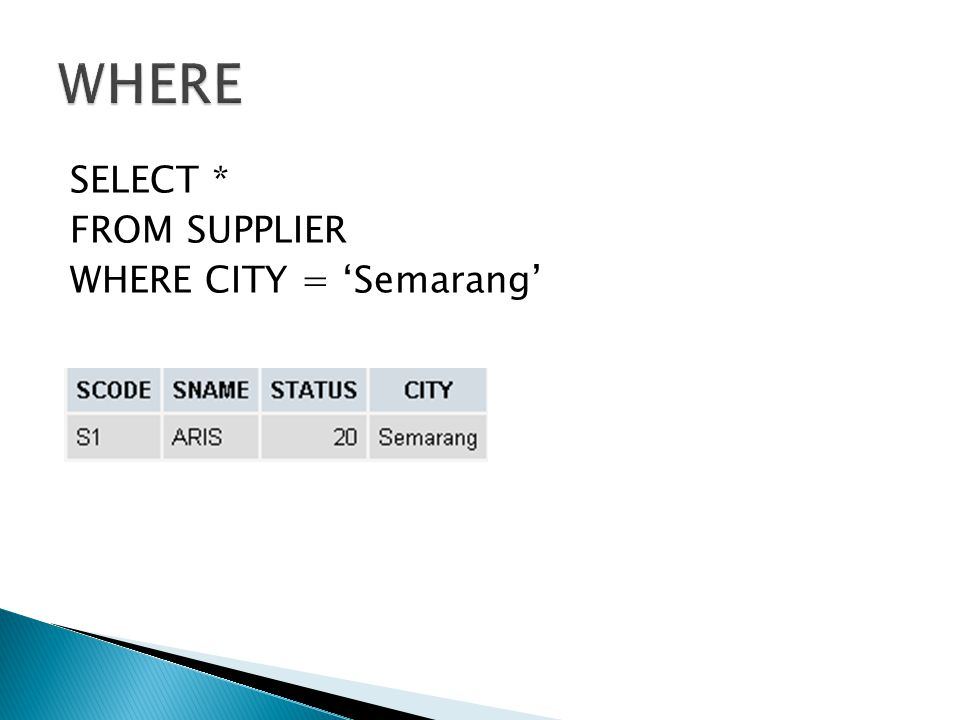 WHERE SELECT * FROM SUPPLIER WHERE CITY = 'Semarang'