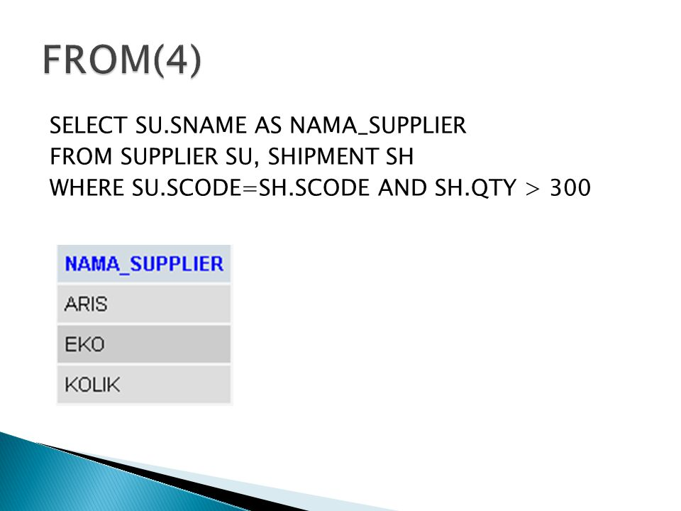 FROM(4) SELECT SU.SNAME AS NAMA_SUPPLIER FROM SUPPLIER SU, SHIPMENT SH WHERE SU.SCODE=SH.SCODE AND SH.QTY > 300