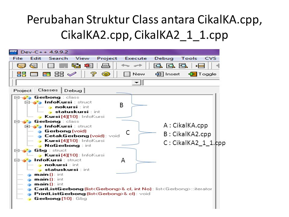 Perubahan Struktur Class antara CikalKA. cpp, CikalKA2