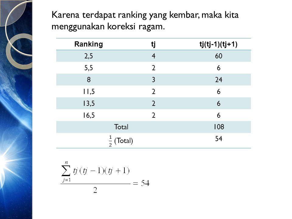 Karena terdapat ranking yang kembar, maka kita menggunakan koreksi ragam.