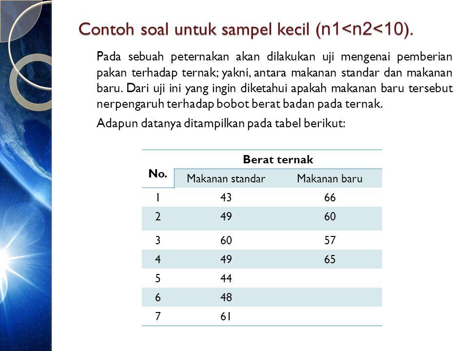 Contoh soal untuk sampel kecil (n1<n2<10).