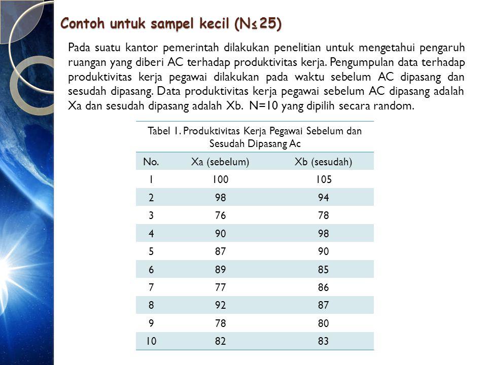 Contoh untuk sampel kecil (N≤25)