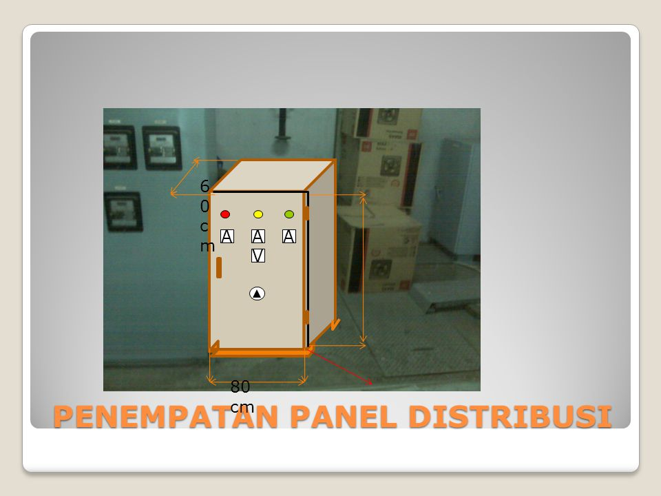 PENEMPATAN PANEL DISTRIBUSI