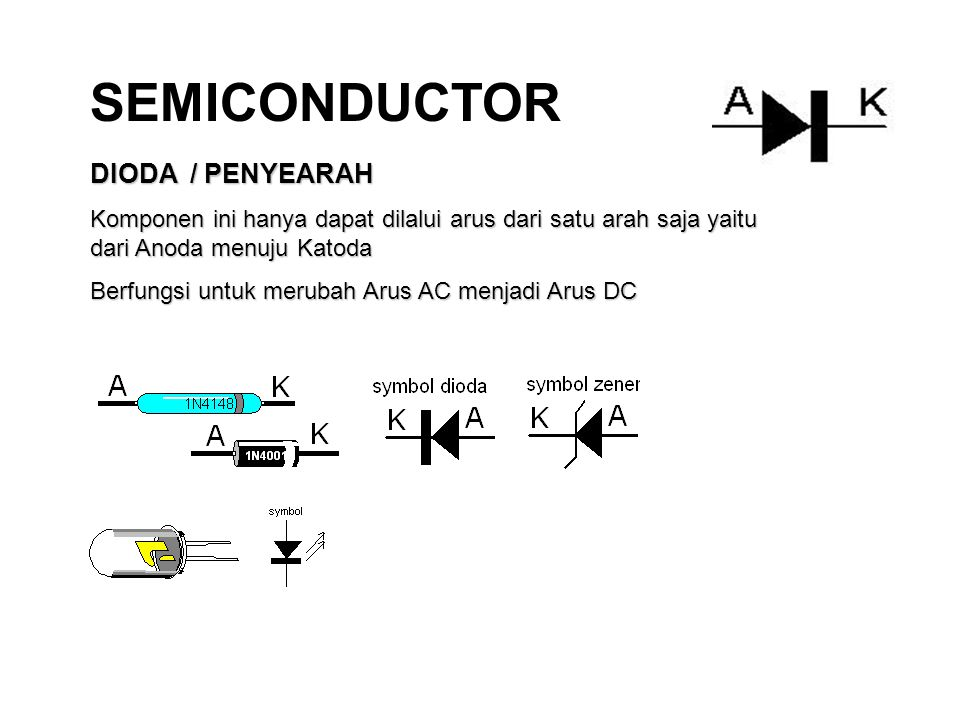 SEMICONDUCTOR DIODA / PENYEARAH