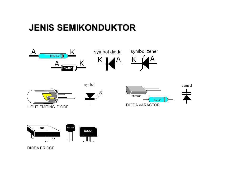 JENIS SEMIKONDUKTOR DIODA VARACTOR LIGHT EMITING DIODE DIODA BRIDGE