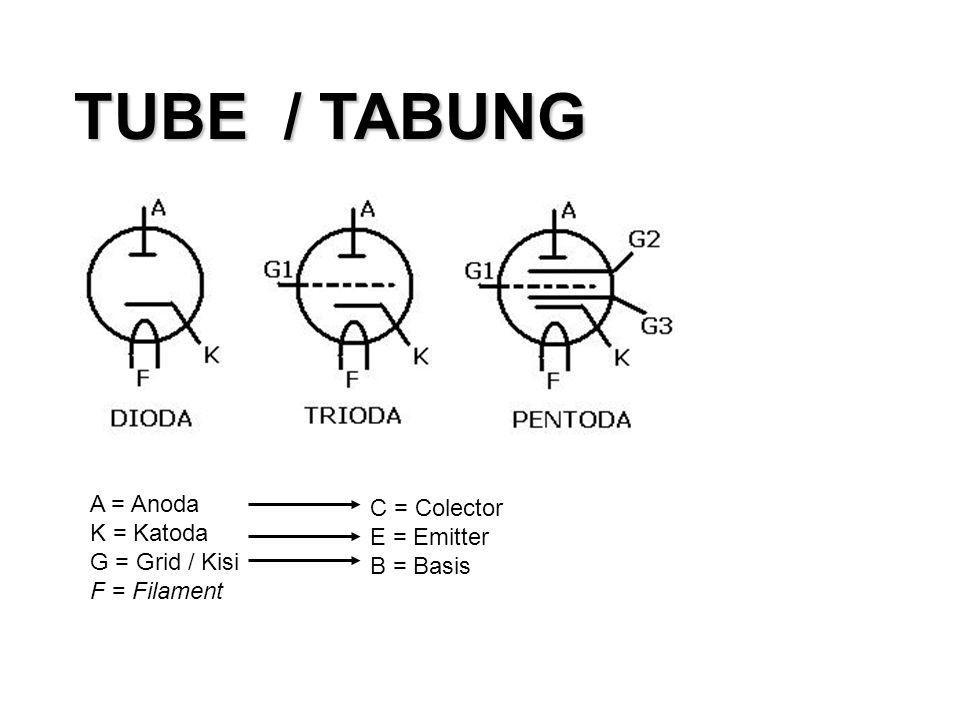 TUBE / TABUNG A = Anoda K = Katoda G = Grid / Kisi F = Filament