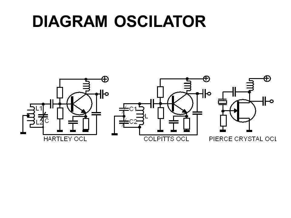 DIAGRAM OSCILATOR