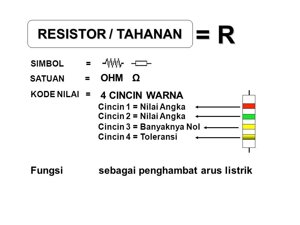 = R RESISTOR / TAHANAN OHM Ω 4 CINCIN WARNA