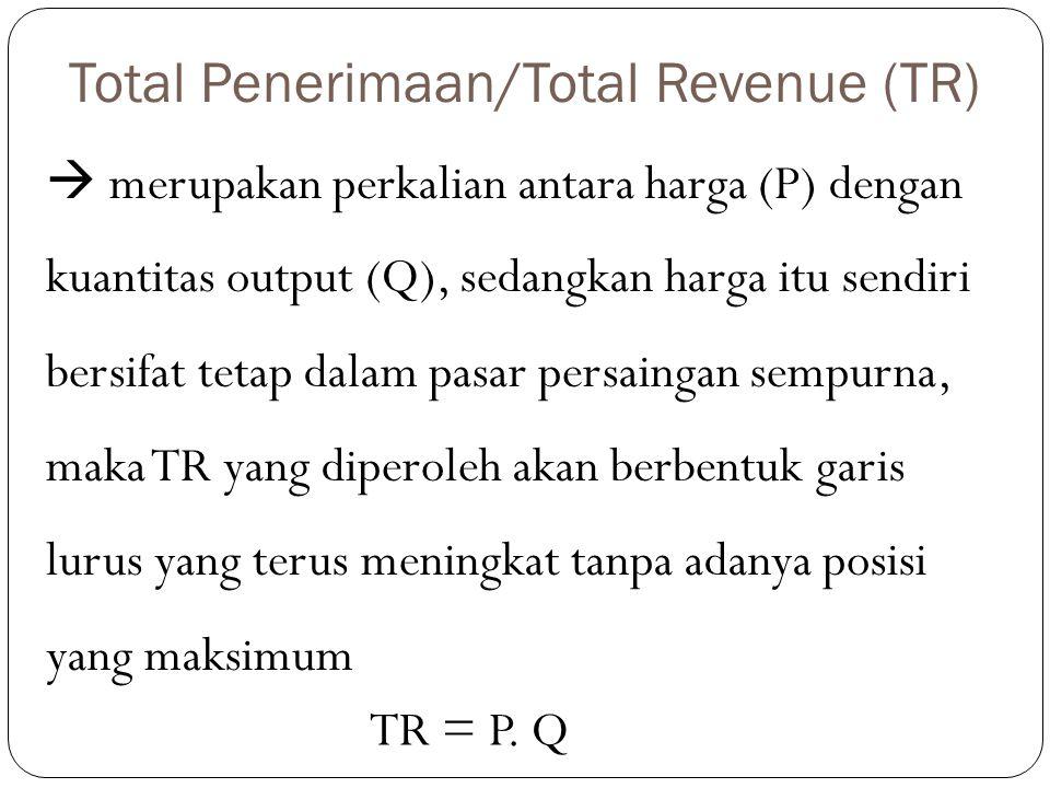 Total Penerimaan/Total Revenue (TR)
