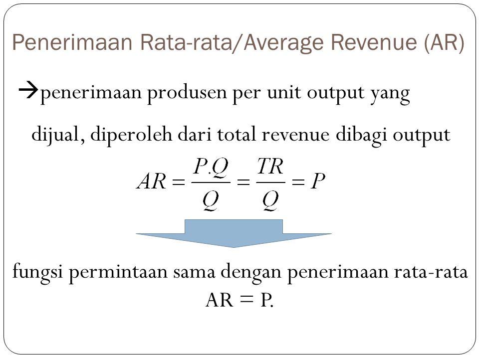 Penerimaan Rata-rata/Average Revenue (AR)