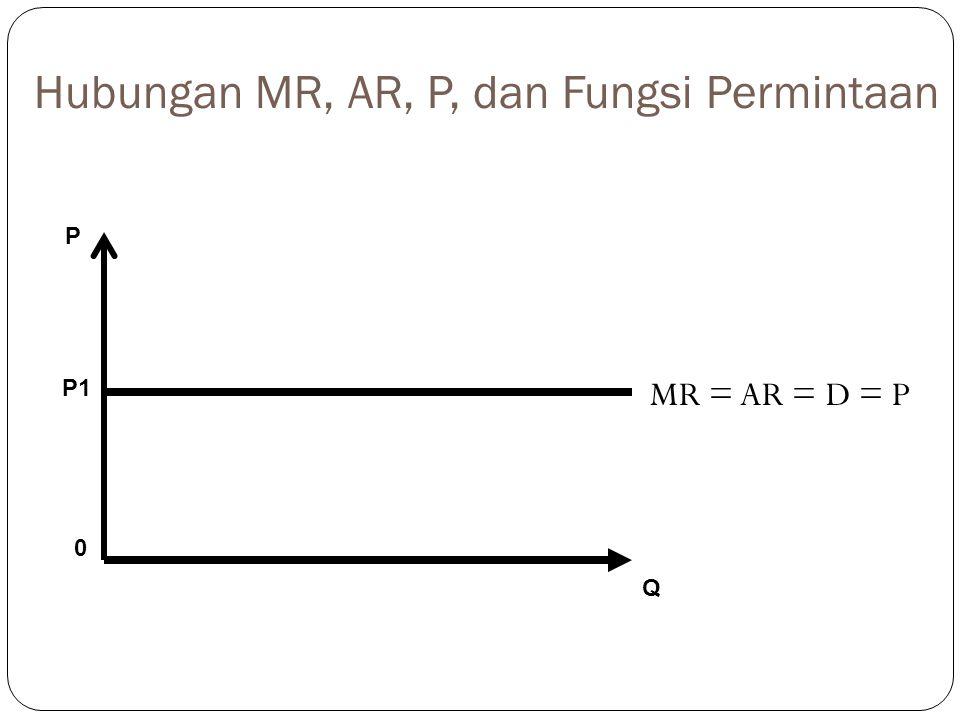 Hubungan MR, AR, P, dan Fungsi Permintaan