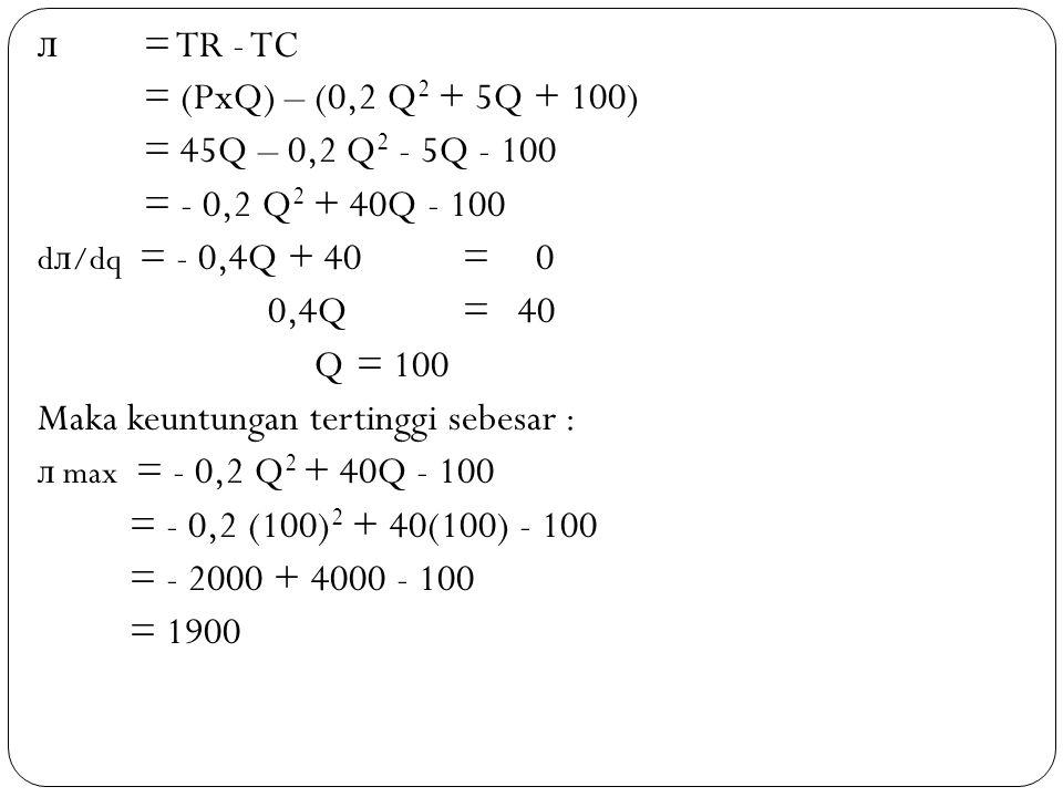 Maka keuntungan tertinggi sebesar : = - 0,2 (100)2 + 40(100) - 100