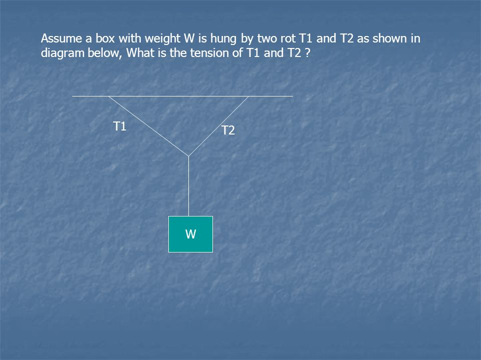 Assume a box with weight W is hung by two rot T1 and T2 as shown in diagram below, What is the tension of T1 and T2
