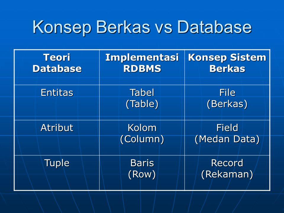 Konsep Berkas vs Database