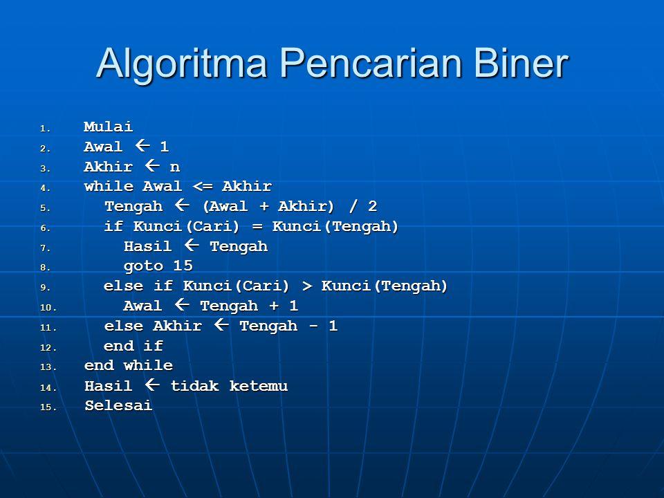 Algoritma Pencarian Biner