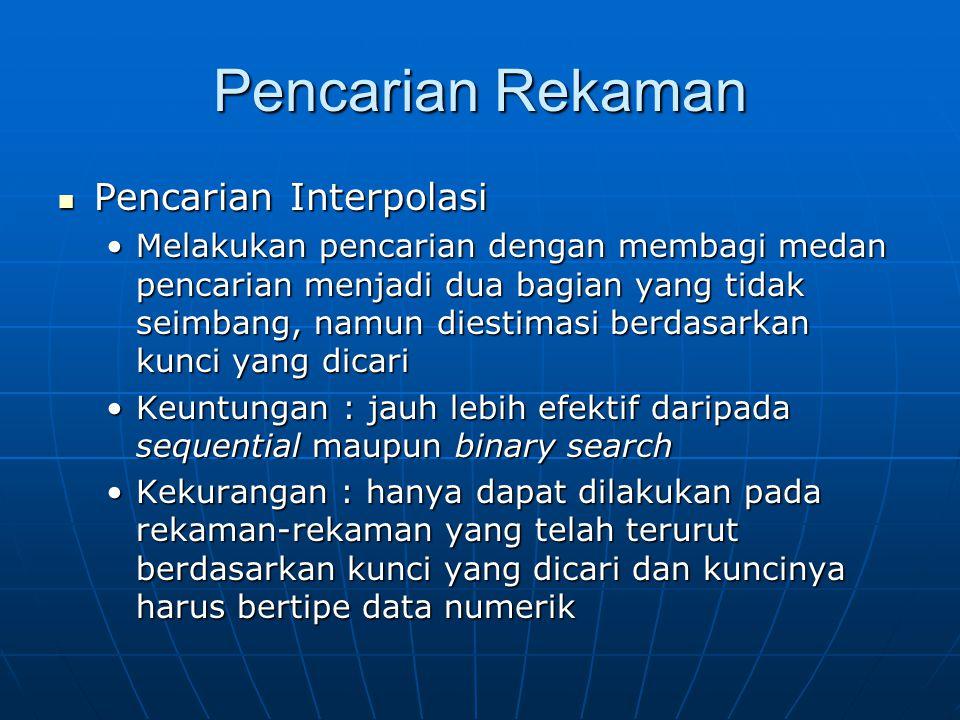 Pencarian Rekaman Pencarian Interpolasi