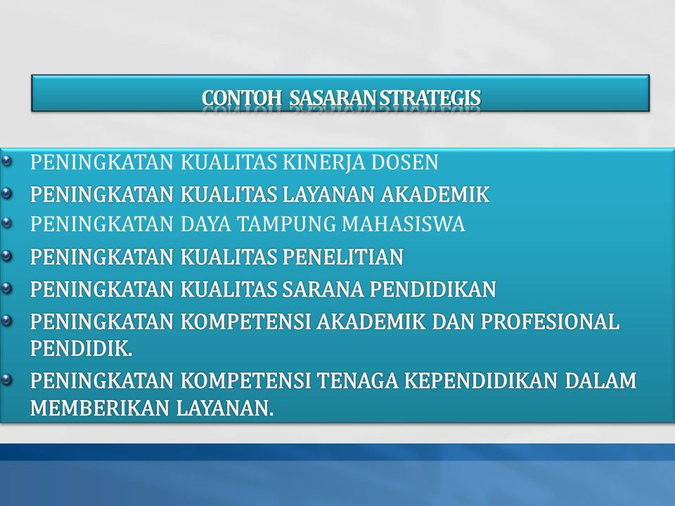 CONTOH SASARAN STRATEGIS