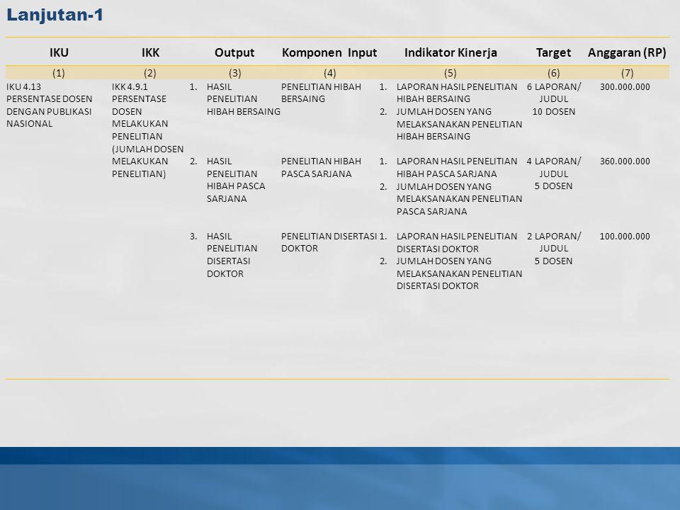 Lanjutan-1 IKU IKK Output Komponen Input Indikator Kinerja Target