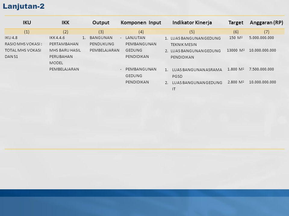 Lanjutan-2 IKU IKK Output Komponen Input Indikator Kinerja Target