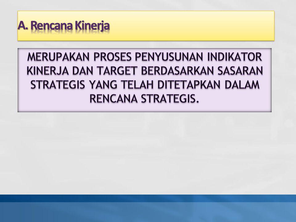 A. Rencana Kinerja