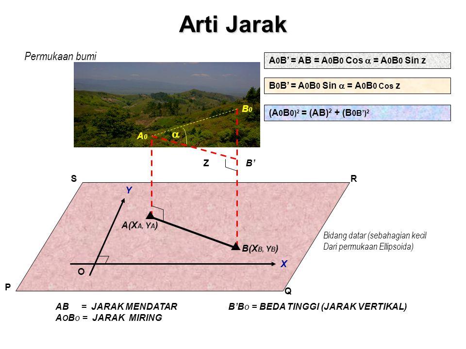 Arti Jarak Permukaan bumi    A0B' = AB = A0B0 Cos  = A0B0 Sin z