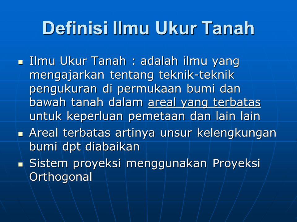 Definisi Ilmu Ukur Tanah