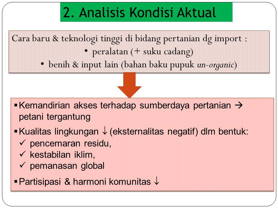 2. Analisis Kondisi Aktual