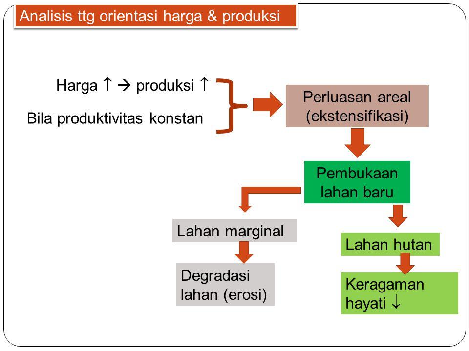 Perluasan areal (ekstensifikasi)