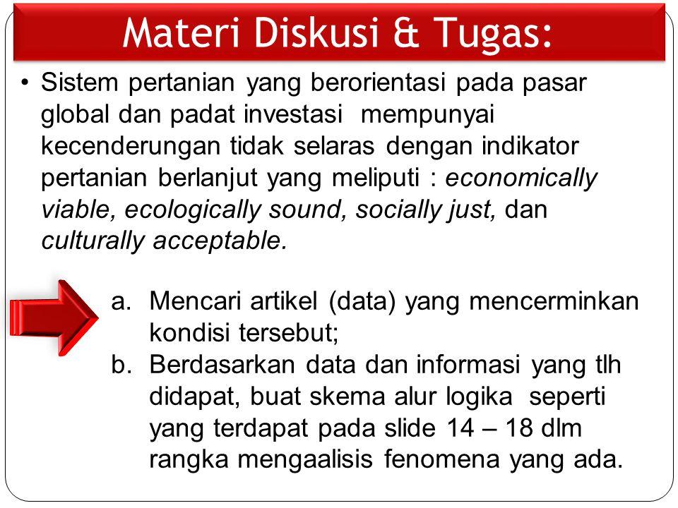Materi Diskusi & Tugas: