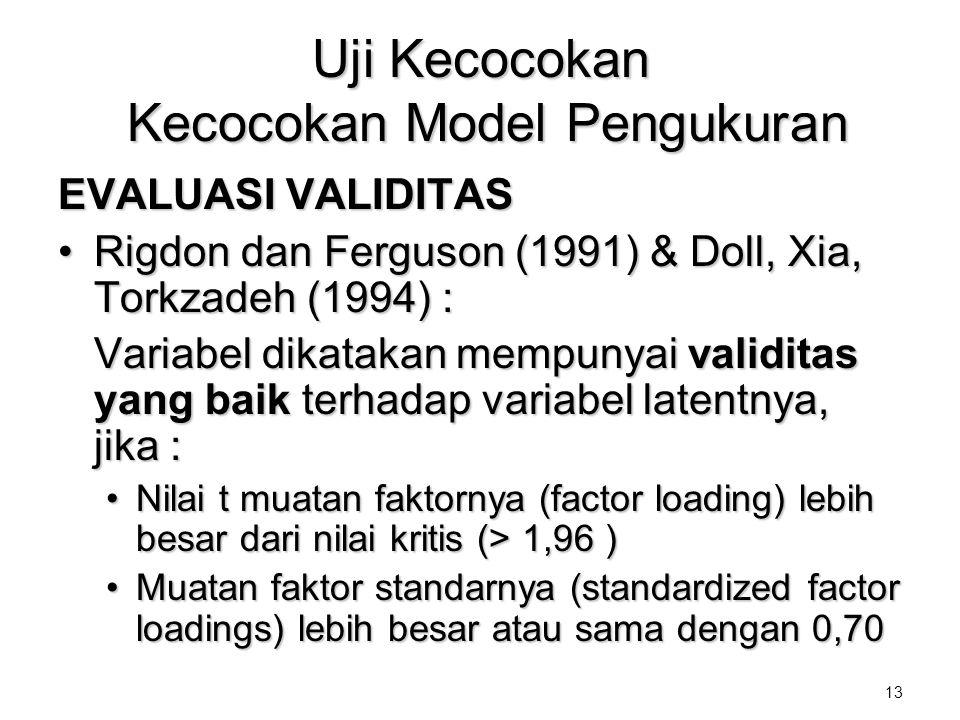 Uji Kecocokan Kecocokan Model Pengukuran