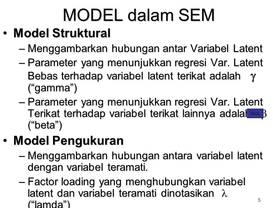 MODEL dalam SEM Model Struktural Model Pengukuran